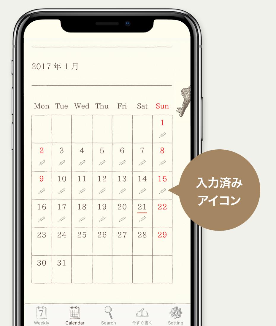 月表示画面